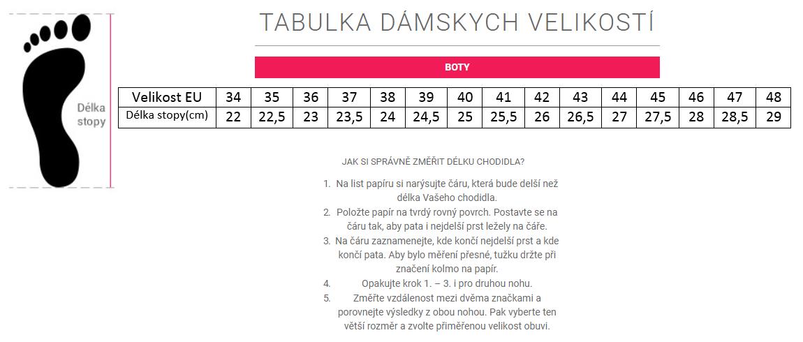 tabulka boty_4